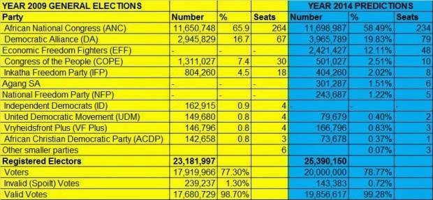 SA Election 2014
