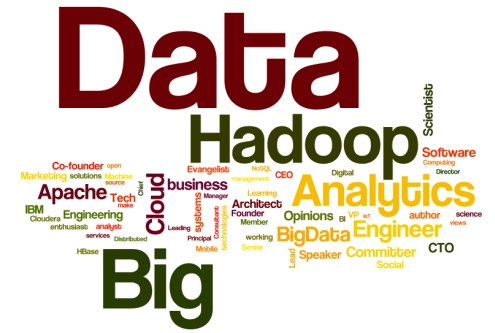 How to use Hadoop for Predictive Analysis