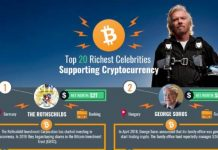 20 Celebrities Supporting Cryptocurrency