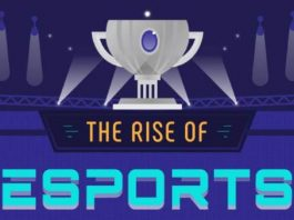 Origins and Rise of eSports