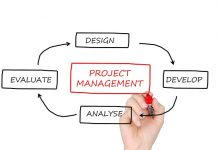 How to prepare for the PMP certification exam?