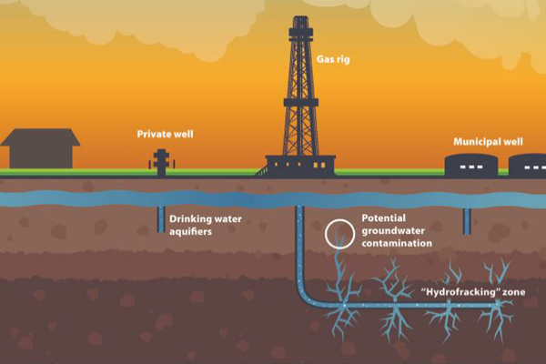 Appeal Court date set for shale gas regulations fight. Photo: AfriForum