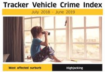 When and where most vehicle crime occurs in SA
