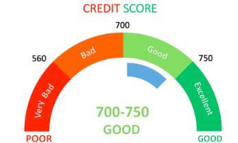credit score zest money.jpg