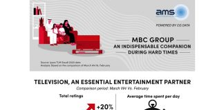 MBC Group – An Indispensable Companion during Hard Times