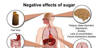 The Seven Deadly Sugar Sins