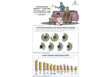 Cross Generation Impact of the COVID-19 Pandemic