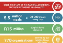 Shoprite Group brings food to tens of thousands of South Africans during lockdown