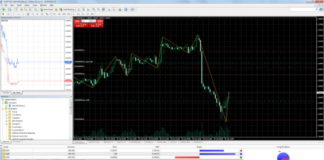 Learn to compare Metatrader 4 Forex brokers