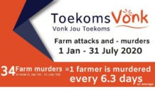 ToekomsVonk's farm attack and farm murder statistics: Jan- July 2020
