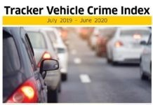 Tracker-Vehicle-Crime-Index-July-2019-June-2020-scaled