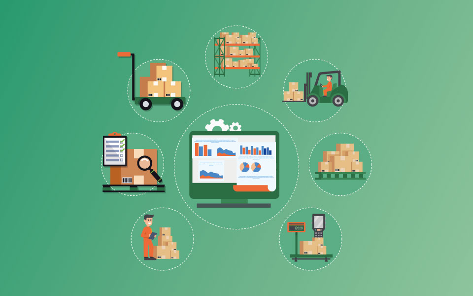 What shall be the inventory process for effective inventory management?